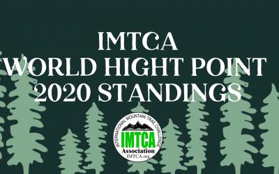 IMTCA WORLD HIGH POINT 2020 STANDINGS