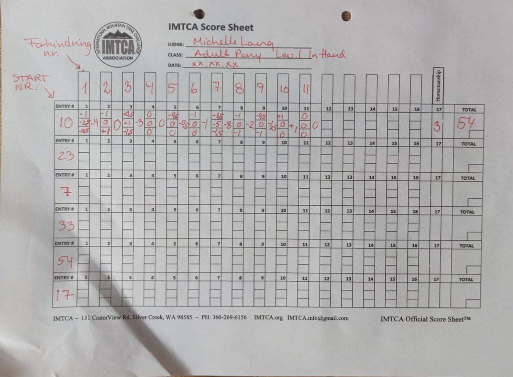 Mountain Trail Score Sheets